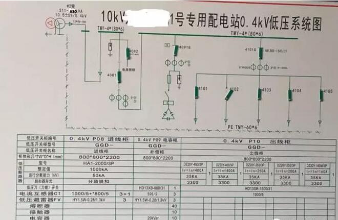 锂电池储能系统在用户侧的应用案例分析(广州中山地区为例)