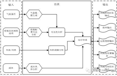 电路 电路图 电子 设计 素材 原理图 460_298