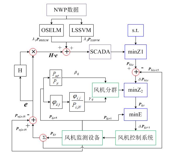 电路 电路图 电子 设计 素材 原理图 588_543